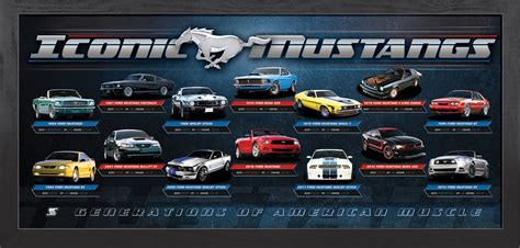mustang history iconic mustangs the history of the ford mustang print