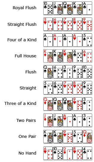 dicas de como jogar poker   iniciantes guia poker brasil
