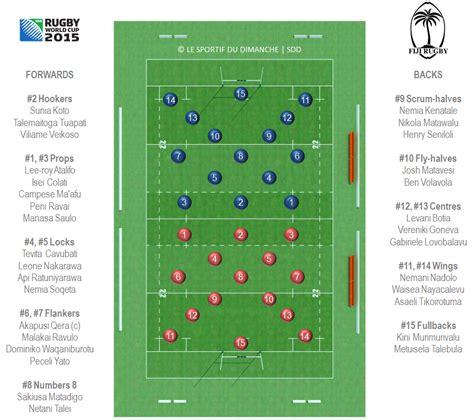 Fiji Calendrier 2018 Le Xv Des Fidji Pour La Coupe Du Monde 2015 Le Sportif