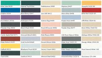 behr paint colors chart behr solid deck stain colors brown hairs