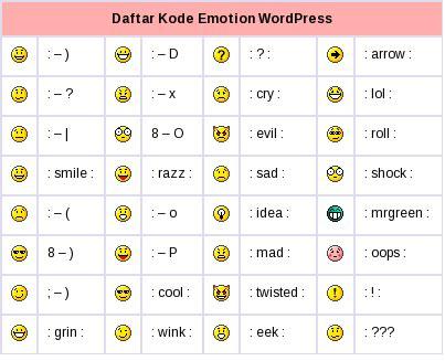 emoji dan artinya emoticon oret oretan