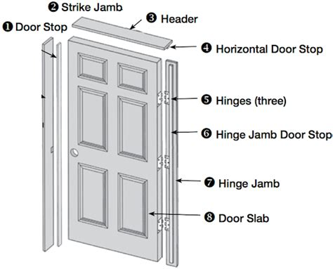 How To Hang A Prehung Exterior Door Pre Hanging Door Services I Elite Trimworks