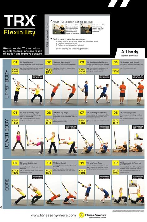 all articles trx training trx workouts 187 health and fitness training