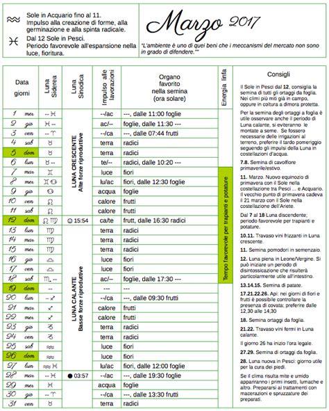 Calendario Biodinamico 2017 Scarica Il Calendario Biodinamico Di Questo Mese In Pdf