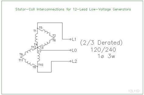 12 wire generator wiring diagram soccer diagram