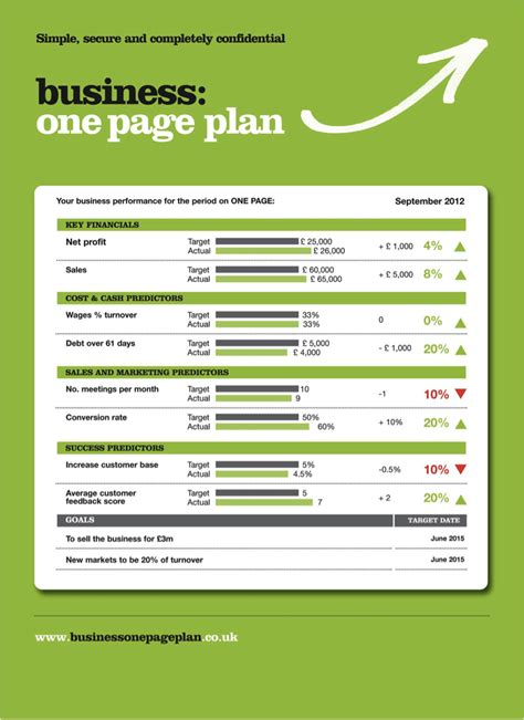 1 page business plan template ad one page business plan ad plus