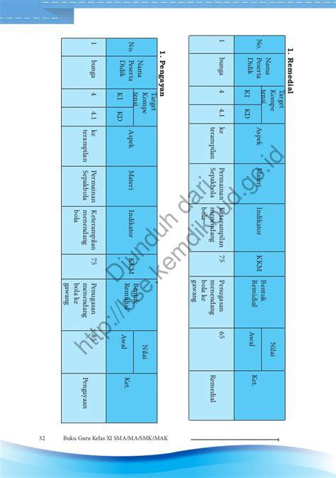 format buku remedial pendidikan jasmani olahraga dan kesehatan buku guru