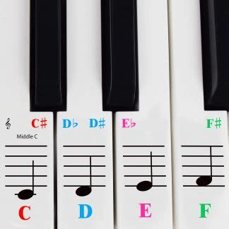 color piano stickers for 49/61/ 76/88 key keyboards