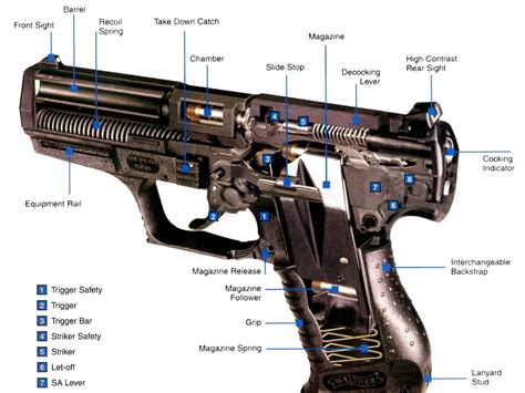 walther p22 parts diagram gun weapon guns weapons pistol handgun wallpaper