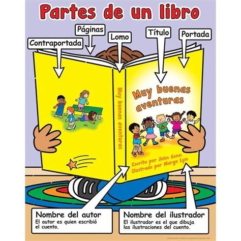 libro spanish for beginners languages partes de un libro pepe loves bilingual teaching activities dual language