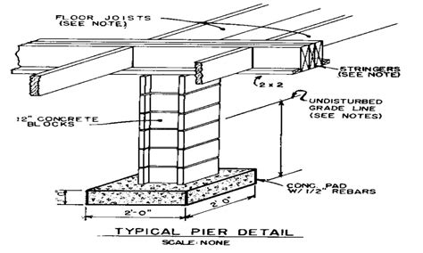 pier and beam floor plans house pier foundation details concrete pier detail pier