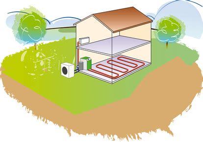 tarif pompe a chaleur air air 1068 la pompe 224 chaleur id 233 ale pour chauffer logement 224
