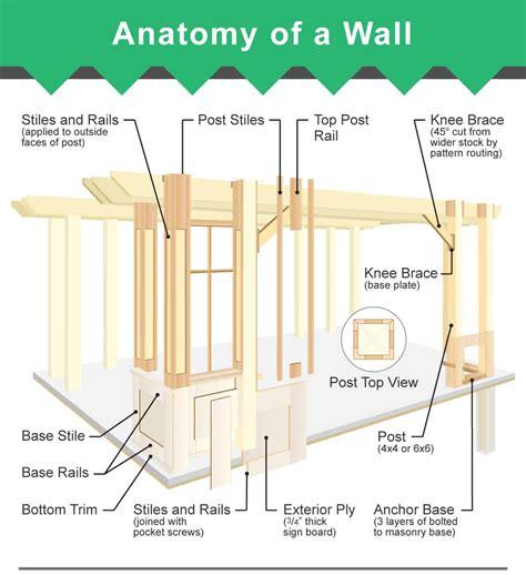 parts   wall  diagrams  framed wall  layers