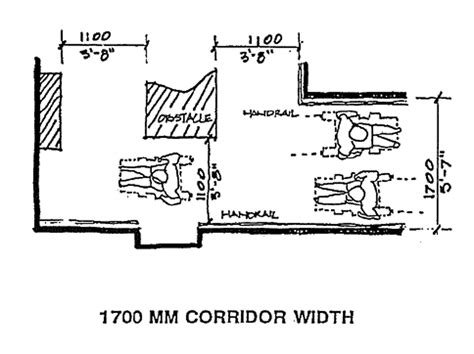 Accessible Bedroom Dimensions W A Benbow 187 Multilevel Care Mlc Design Guidelines