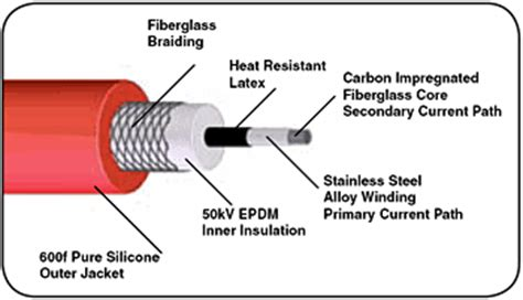 diagram of spark wires diagram free engine image