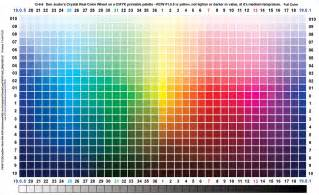rgb color list real color wheel palette web safe color codes web safe