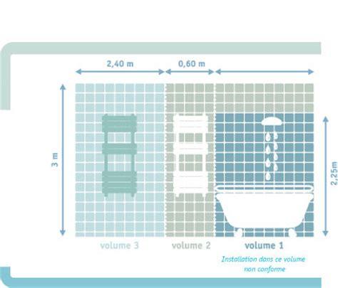 chauffage inertie seche 452 seche serviette electrique zone 2