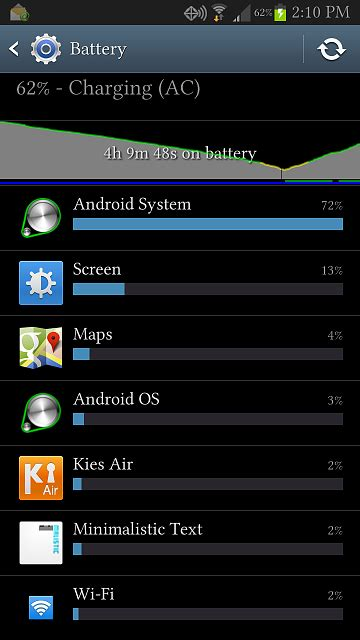 android os high battery usage android system high battery usage android forums at androidcentral