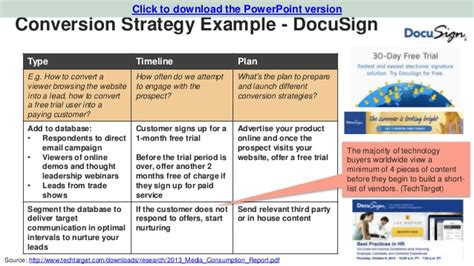 strategy house template marketing plan template for tech startups