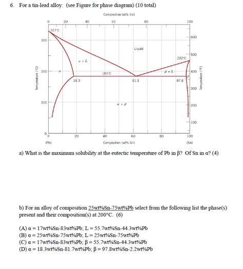 solubility phase diagram solved for a tin lead alloy see figure for phase diagra
