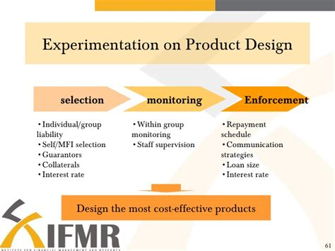 product design effect on productivity microfinance annie