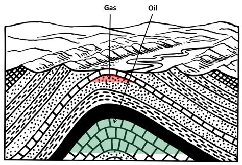 cross sectional diagram oregon basin oil field geology of wyoming
