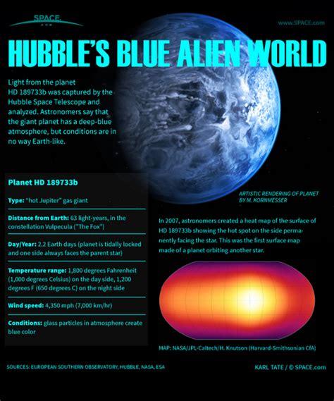 blue explained blue planet explained inside hubble s exoplanet