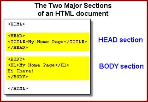 section tags idocs guide to html head