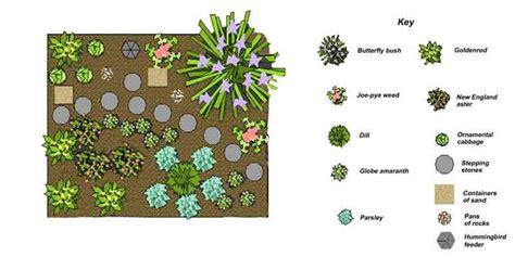 Butterfly Garden Layout Pin By Kit Decanti On Garden Butterflies Hummingbirds Pinterest