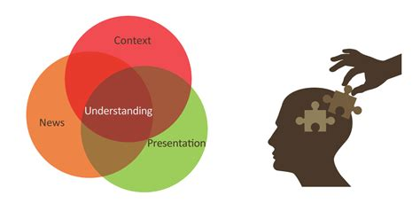 acformation the new information paradigm working journalist press new paradigm