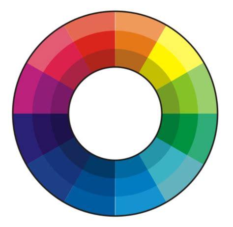 cara membuat lu led bb warna warni membuat warna coklat dari warna primer colour theory