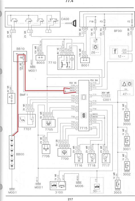 xantia wiring diagram pdf crows notation