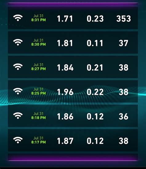 adsl telecom speed test ntc adsl speed test after new offer confusion and reality