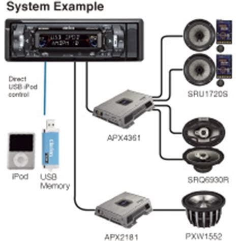 clarion dxz385usb wiring diagram 32 wiring diagram