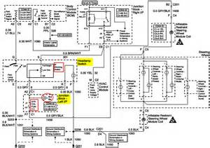 2004 monte carlo wiring diagram 2004 wiring diagram and circuit schematic