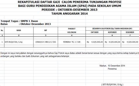 format biodata kepala sekolah mgmp pai smp kab madiun format pemberkasan tpp 2014