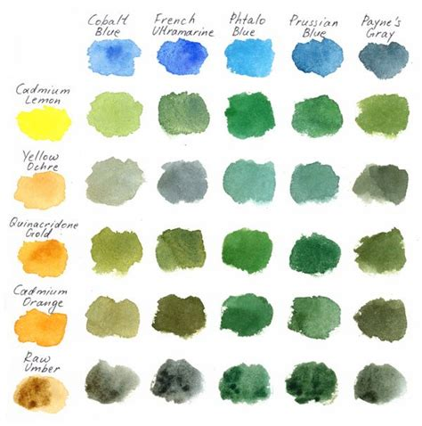 What Color Pairs Well With Green by 25 Best Ideas About Color Mixing Chart On Pinterest