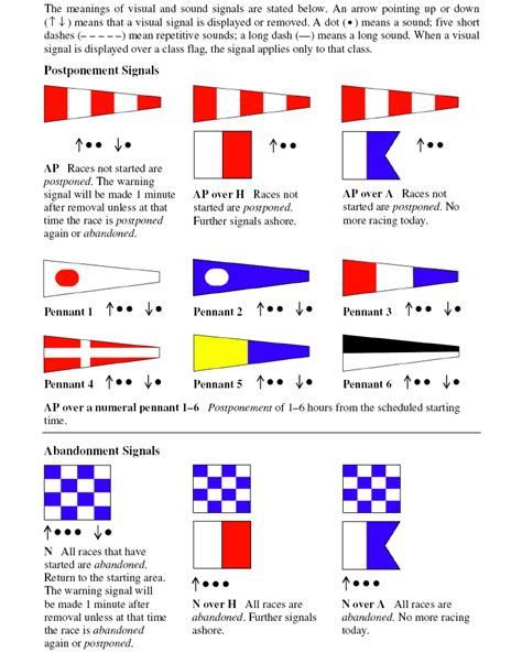 sailboat racing flags the meaning behind nautical flags