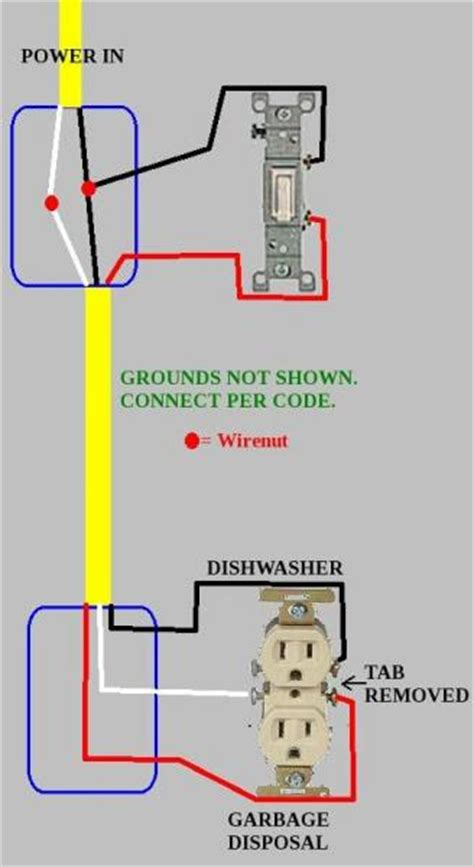 wiring diagram for a garbage disposal wiring diagrams