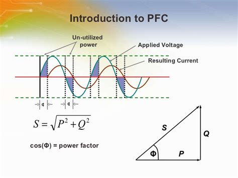 coupled inductor interleaved pfc ccm pfc inductor design 28 images why we don t need silicon carbide diodes for pfc edn