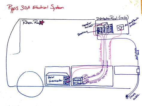50a to 30a rv adapter wiring diagram 36 wiring diagram