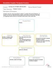 Ati Remediation Template Basic Concept Exle