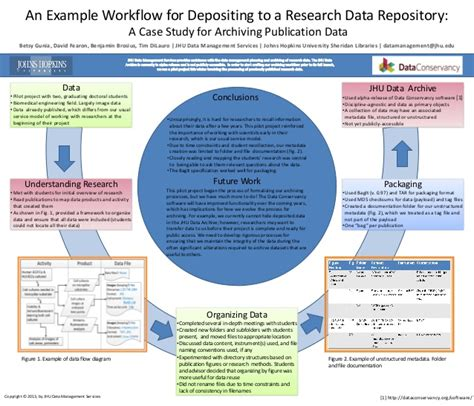 clinical report poster template poster rdap13 a workflow for depositing to a research