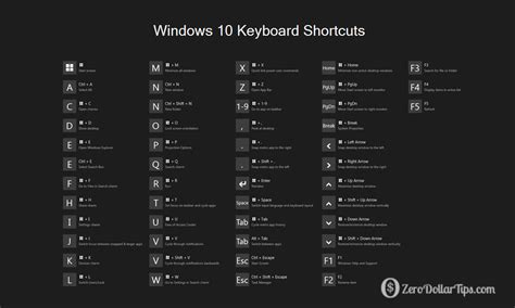 black shortcut com windows 10 keyboard shortcuts and run commands computer