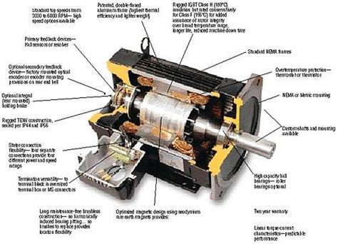 design construction application of engine components servo motor knowledge pinterest motors