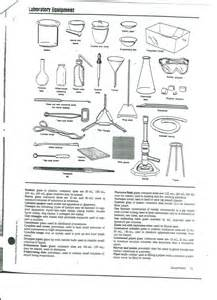 High school chemistry lab equipment worksheets
