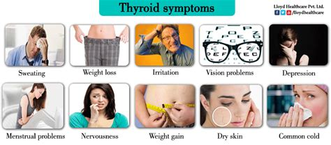 does hypothyroidism cause mood swings the symptoms of low thyroid hormones aai clinic