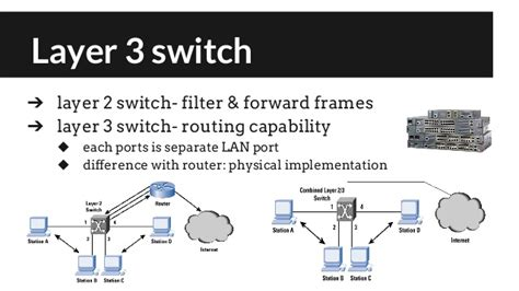 Switch Layer 3 network switching