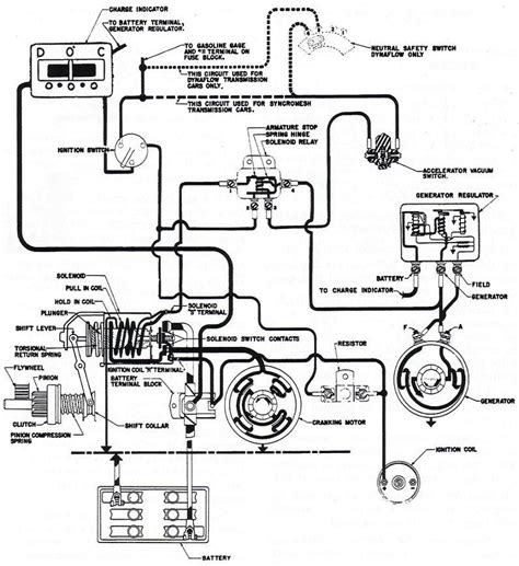 wiring diagram of car starter wiring automotive wiring