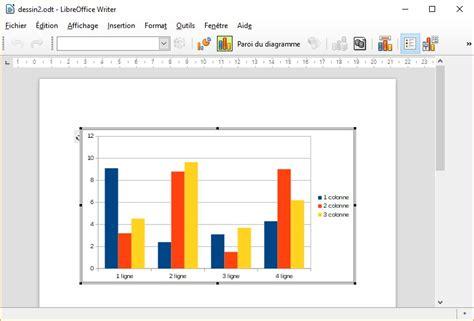 comment faire un diagramme circulaire sur libreoffice writer libreoffice writer diagrammes m 233 diaforma